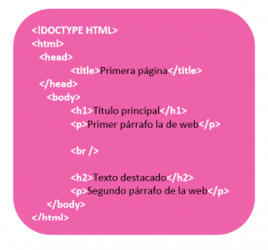 estructura html cintinez